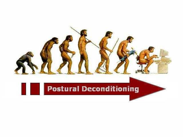Postural Deconditioning1